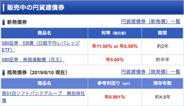 SBI証券 販売中の円貨建債券